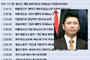 태블릿PC 실사용자, 김한수의 2012년 11월27일, 유세 첫 날 행적