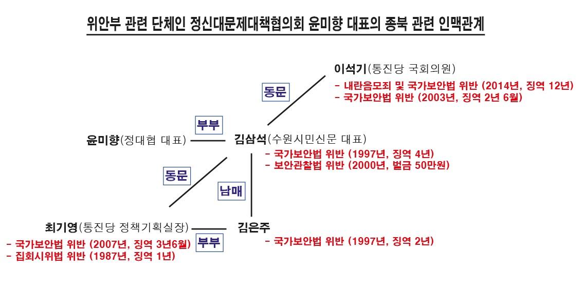 최기영 김삼석에 대한 이미지 검색결과