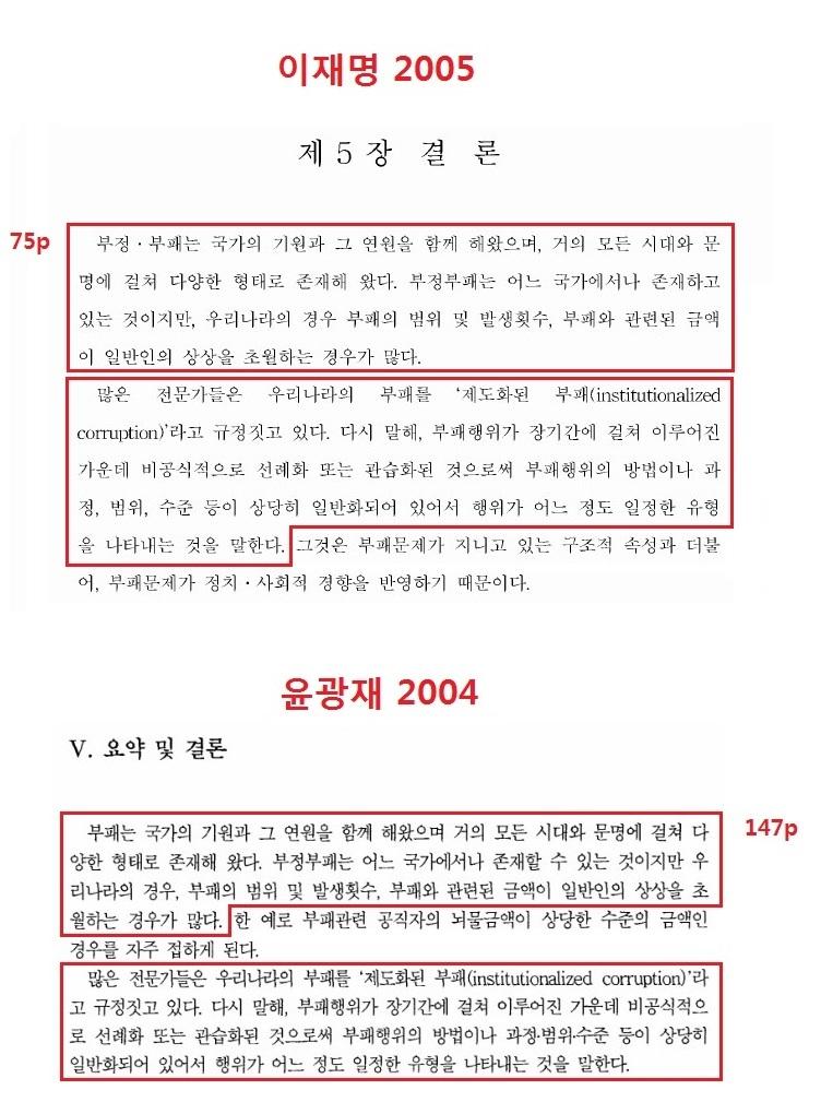 이재명(2005)이 윤광재(2004)를 표절한 혐의