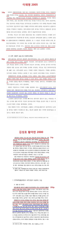 이재명(2005)이 김성호 외(2000)를 표절한 혐의