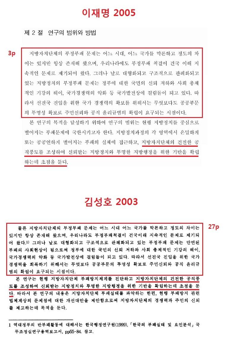 이재명(2005)이 김성호(2003)를 표절한 혐의