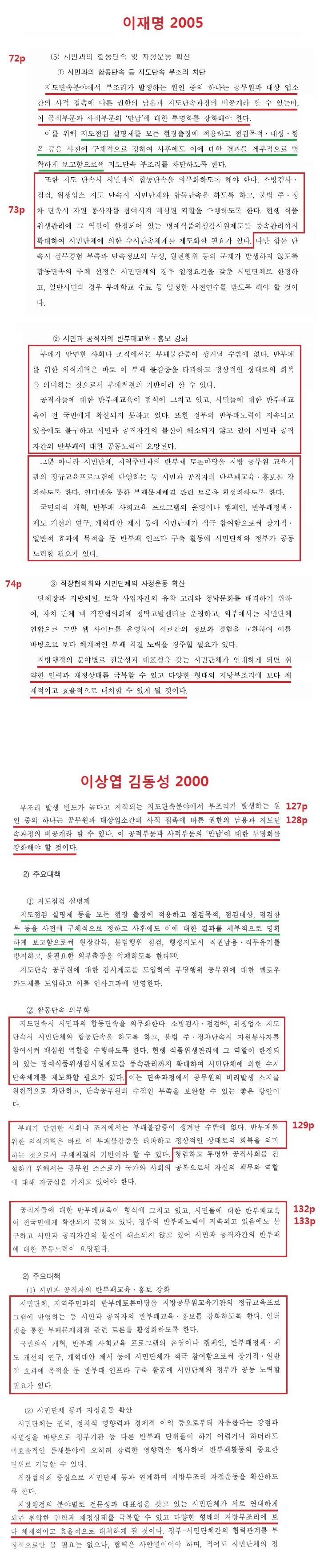 이재명(2005)이 이상엽 외(2000)를 표절한 혐의