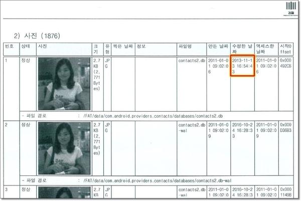검찰의 태블릿PC 포렌식 보고서에는 최서원과 아무 일면식이 없는 김수민의 사진이 53장이나 등장한다. 김수민은 김휘종과 가까운 사이로 알려져 있다. 김휘종은 김한수와 같이 대선캠프에 이어 청와대에서 근무한 인사로 태블릿PC 공동사용자 중 한사람으로 지목되고 있다.