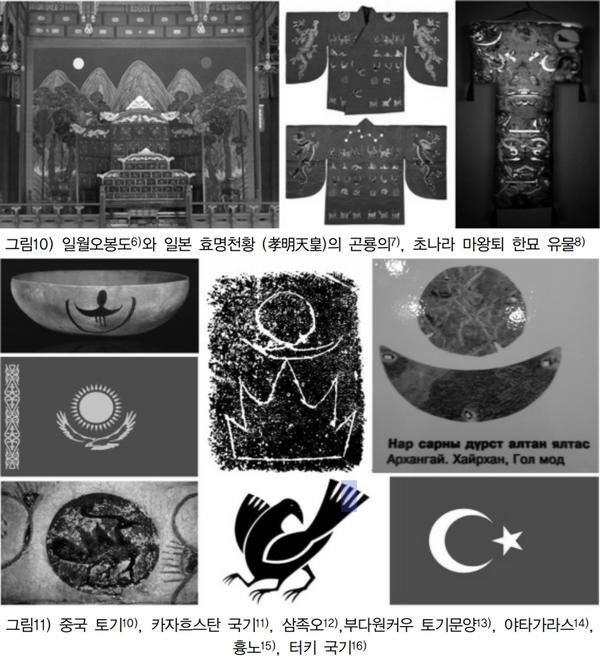 ▲ 김정민 씨 학술논문에 인용된 이미지의 출처는 대부분 블로그와 인터넷사이트, 위키백과였다. 사진 출처:  '천문관측지를 중심으로 본 고대 한민족의 활동지역 (2015)'