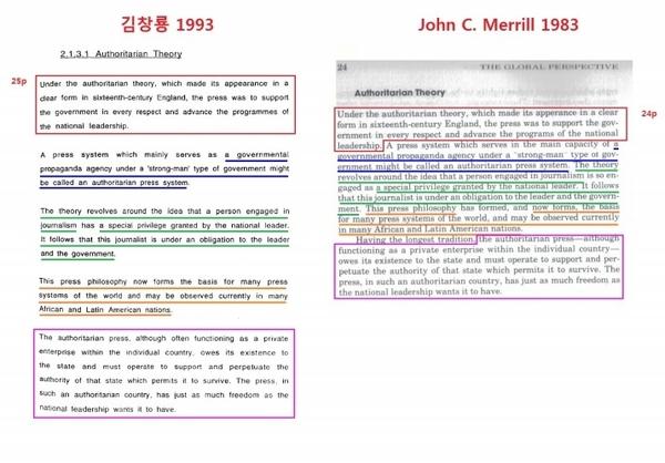 김창룡 위원의 박사논문에서 존 메릴(John C. Merrill)의 '글로벌 저널리즘(Global Journalism)'(1983)이 베껴진 부분.