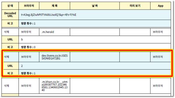 국과수 태블릿PC 포렌식 자료 중, 파티션28에 대한 한컴GMD 분석 보고서  427쪽. 태블릿PC에는 사용자가 브라우저를 통해 라이브리(LiveRe) 서비스에 접근한 기록이 총 7회 남아있다.