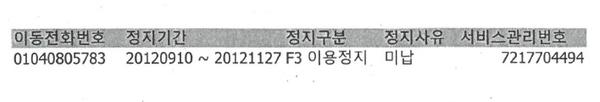 2012년 가을, 당시 태블릿PC는 2012년 9월 10일부터 11월 27일까지 '이용정지'된 상태였다. [출처] ㈜SK텔레콤 사실조회회신 '2018노4088 요청 결과 통보', 20191226 접수