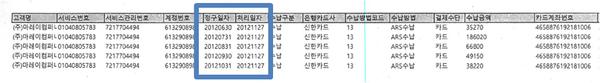 태블릿PC는 2012년 6월 22일 개통 이후 2012년 11월 27일까지, 월 통신요금을 단 한 차례도 내지 않았다. 그러다 김한수가 2012년 11월 27일 여섯달 가까이 밀린 요금 총 34만5460원을 개인 신한카드로 한꺼번에 납부했다. [출처] ㈜SK텔레콤 사실조회회신 '2018노4088 요청 결과 통보', 20200131 접수