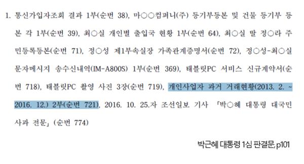 특검이 법원에 제출한 태블릿PC 관련 증거 목록. 김한수의 2012년 거래현황을 누락했다.