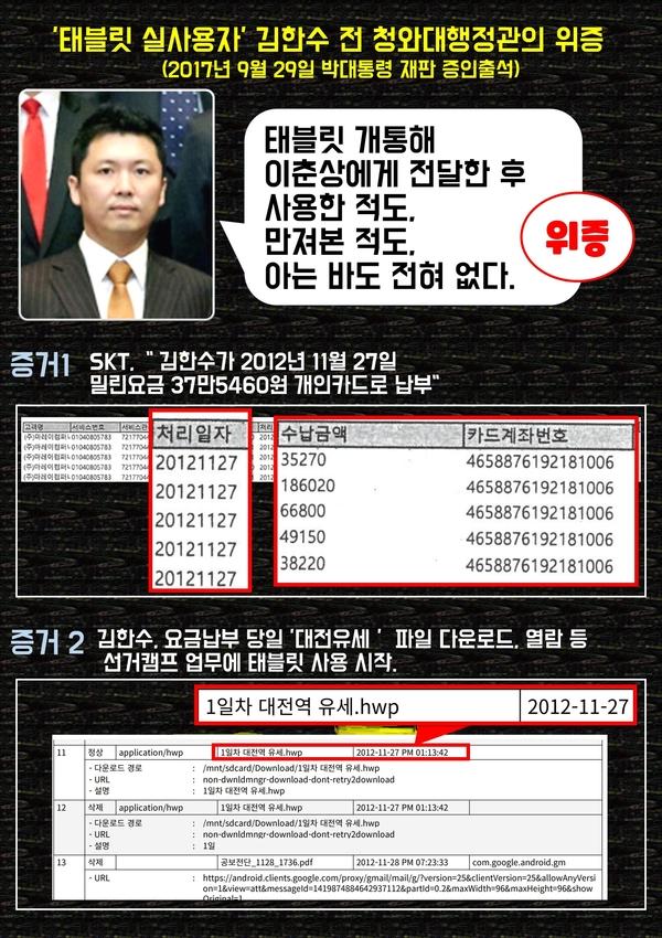 김한수의 위증은 확정 됐다.