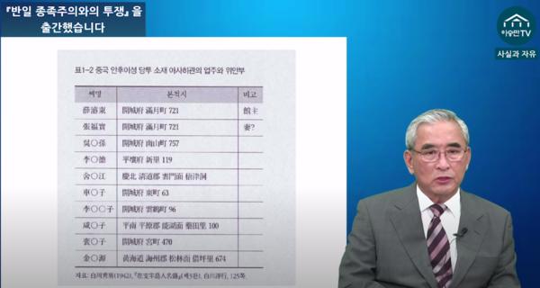 반일 종족주의에 대해 설명 중인 이영훈 교장. 사진=유튜브 채널 '이승만TV' 영상 캡처.