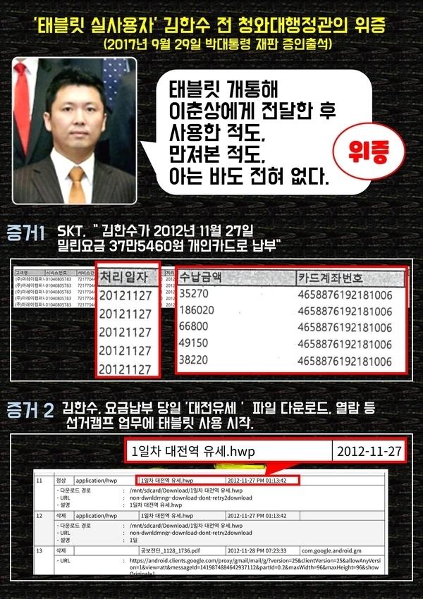 김한수는 태블릿의 개통자이자 모든 요금을 개인 신용카드로 납부하고, 실제 사용한 '태블릿 실사용자' 임이 입증됐다.