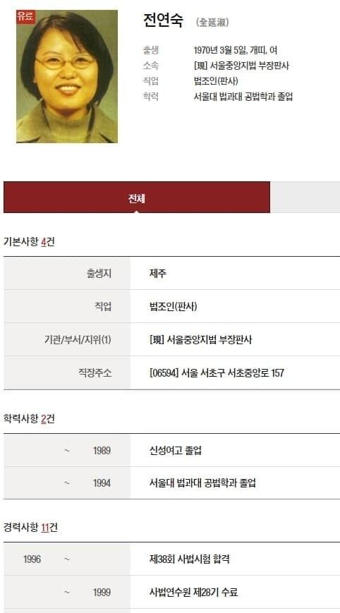 2021년 초 태블릿 항소심 재판부에 부임한 전연숙 부장판사.